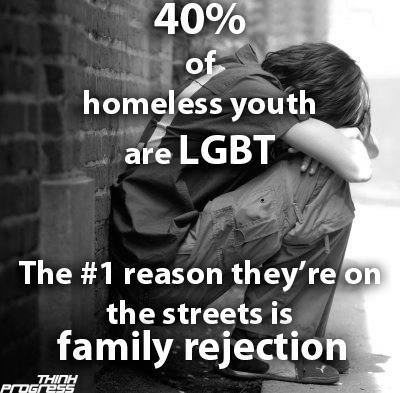 homeless-lgbt